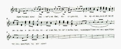 Пасхальная песенка